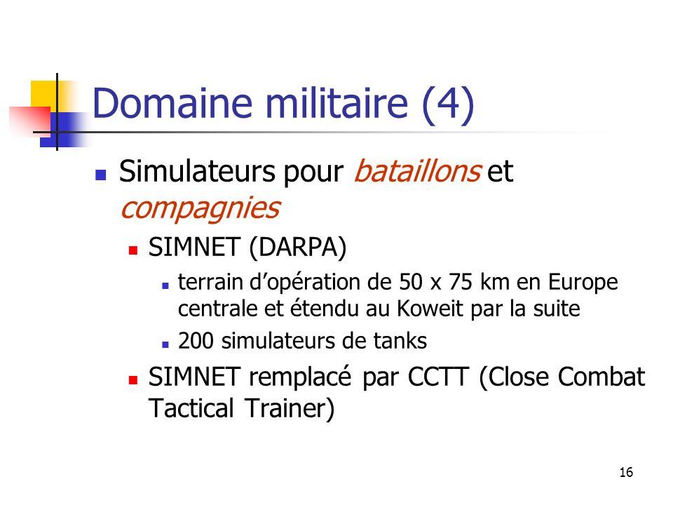 16 Domaine militaire (4) Simulateurs pour bataillons et compagnies SIMNET (DARPA) terrain dopération de 50 x 75 km en Europe centrale et étendu au Kow