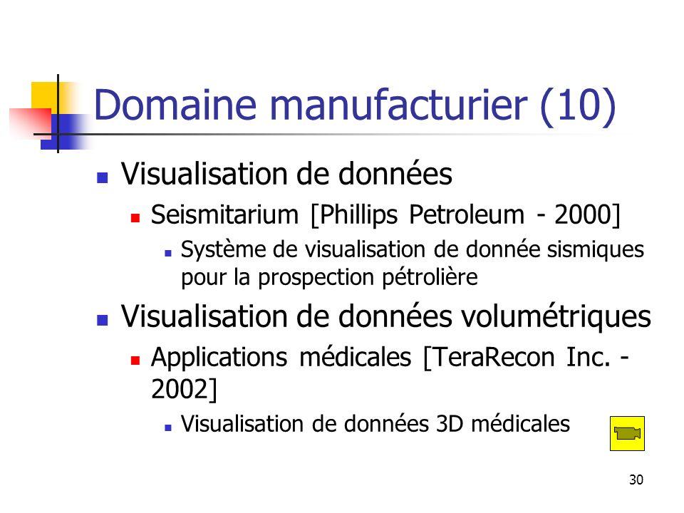 30 Domaine manufacturier (10) Visualisation de données Seismitarium [Phillips Petroleum - 2000] Système de visualisation de donnée sismiques pour la p