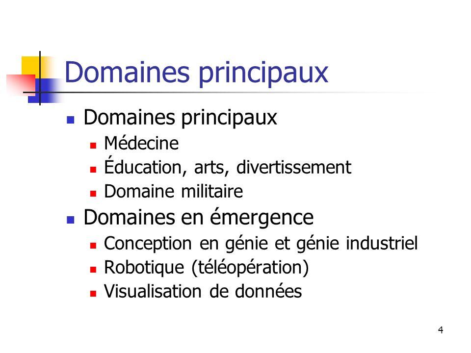 4 Domaines principaux Médecine Éducation, arts, divertissement Domaine militaire Domaines en émergence Conception en génie et génie industriel Robotiq