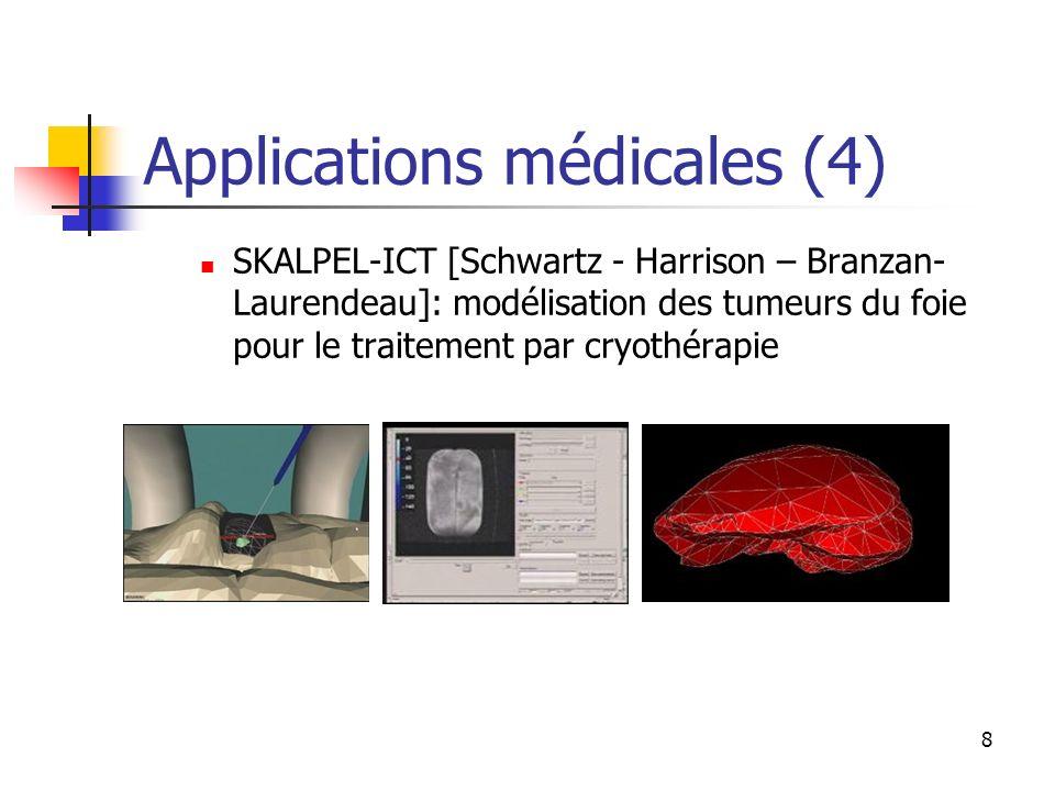 8 Applications médicales (4) SKALPEL-ICT [Schwartz - Harrison – Branzan- Laurendeau]: modélisation des tumeurs du foie pour le traitement par cryothér
