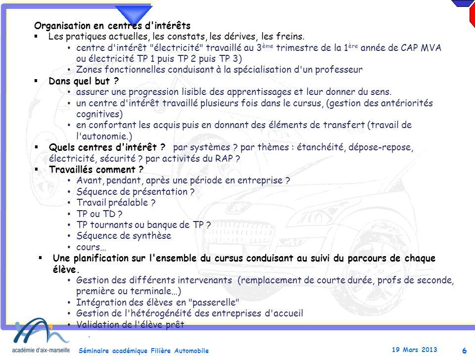 6 Séminaire académique Filière Automobile 19 Mars 2013 Organisation en centres d intérêts Les pratiques actuelles, les constats, les dérives, les freins.