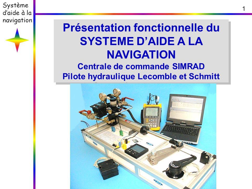Analyse EXTERNE -Besoin -Interacteurs Analyse INTERNE -Energie.Info. -FP1:Info -FP2:Énergie Système daide à la navigation 1 Présentation fonctionnelle