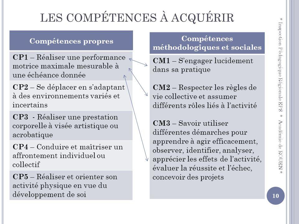 LES COMPÉTENCES À ACQUÉRIR Compétences propres CP1 – Réaliser une performance motrice maximale mesurable à une échéance donnée CP2 – Se déplacer en sa