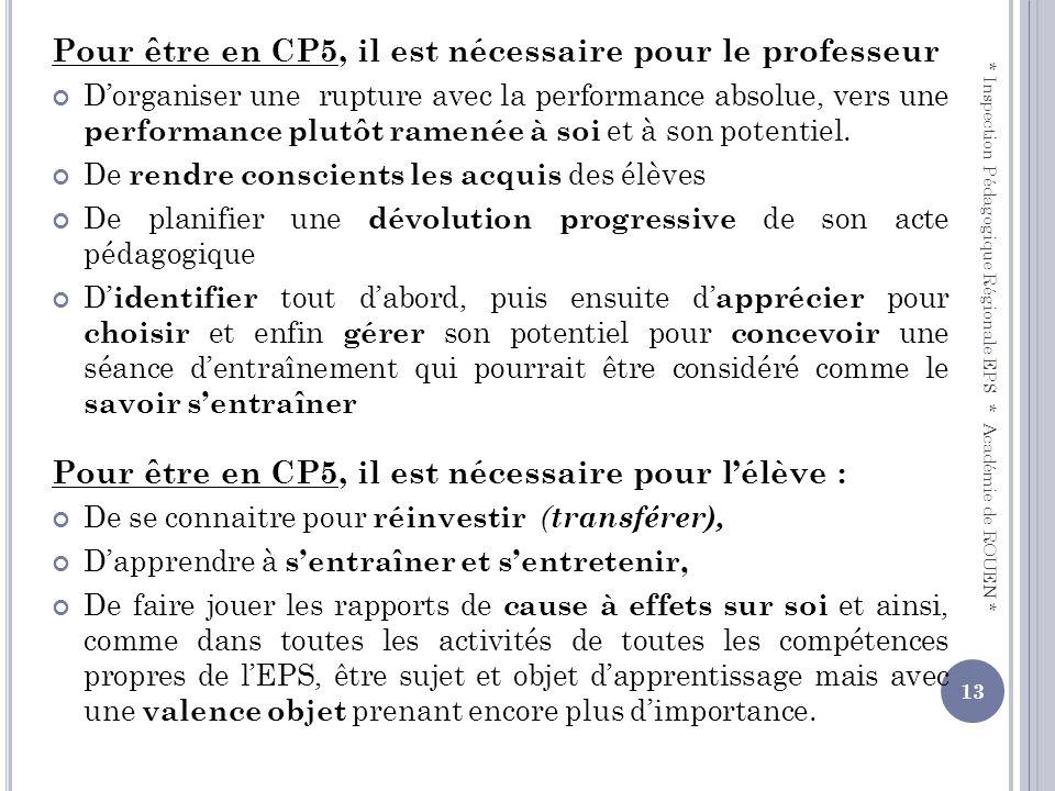 Pour être en CP5, il est nécessaire pour le professeur Dorganiser une rupture avec la performance absolue, vers une performance plutôt ramenée à soi e