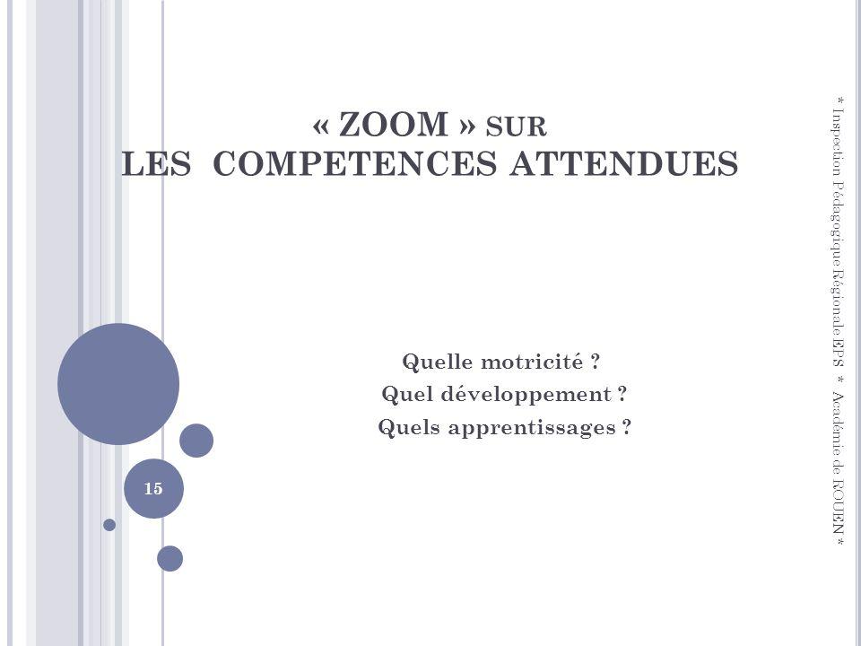 « ZOOM » SUR LES COMPETENCES ATTENDUES Quelle motricité ? Quel développement ? Quels apprentissages ? * Inspection Pédagogique Régionale EPS * Académi