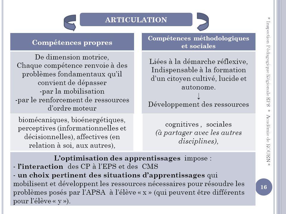 Compétences propres Compétences méthodologiques et sociales De dimension motrice, Chaque compétence renvoie à des problèmes fondamentaux quil convient