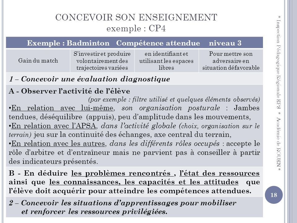 CONCEVOIR SON ENSEIGNEMENT exemple : CP4 Exemple : Badminton Compétence attendue niveau 3 Gain du match Sinvestir et produire volontairement des traje