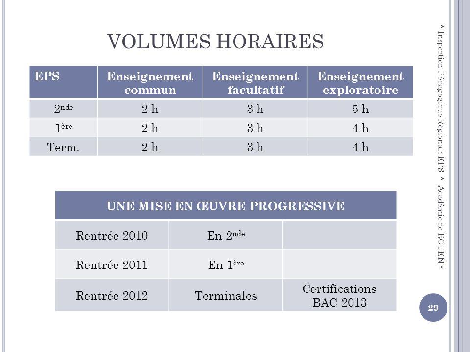 VOLUMES HORAIRES EPS Enseignement commun Enseignement facultatif Enseignement exploratoire 2 nde 2 h3 h5 h 1 ère 2 h3 h4 h Term.2 h3 h4 h 29 * Inspect