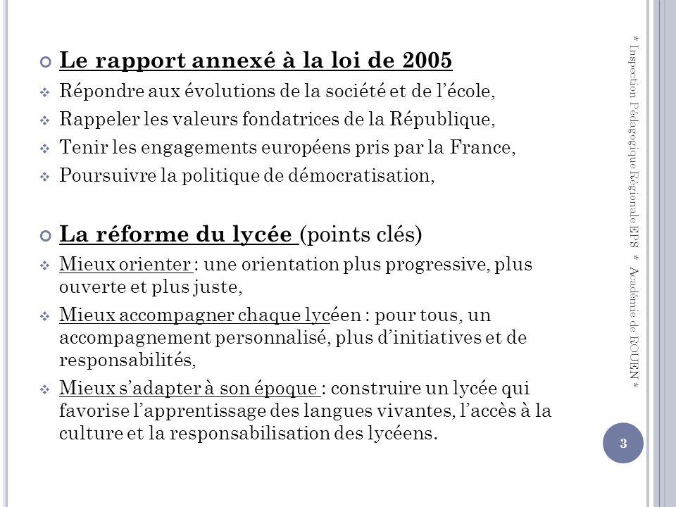 Le rapport annexé à la loi de 2005 Répondre aux évolutions de la société et de lécole, Rappeler les valeurs fondatrices de la République, Tenir les en