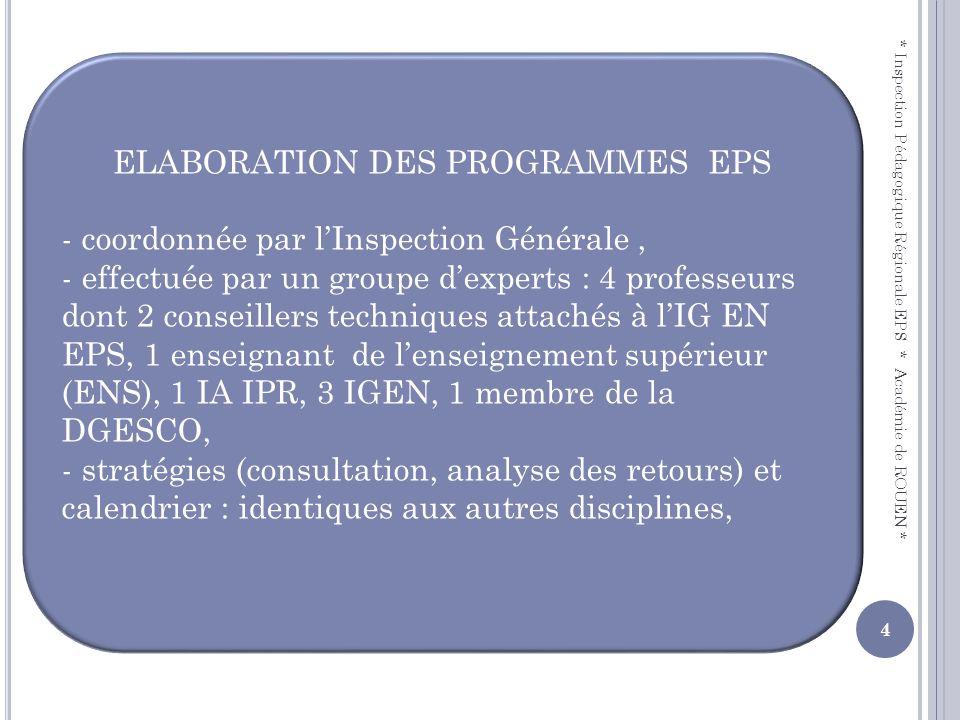 ELABORATION DES PROGRAMMES EPS - coordonnée par lInspection Générale, - effectuée par un groupe dexperts : 4 professeurs dont 2 conseillers techniques