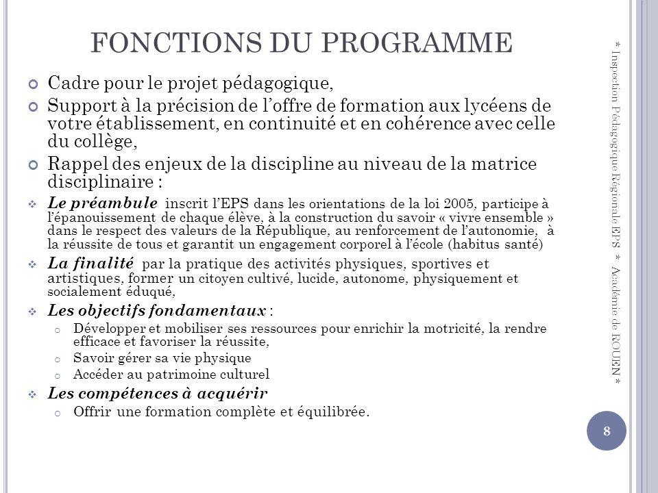 FONCTIONS DU PROGRAMME Cadre pour le projet pédagogique, Support à la précision de loffre de formation aux lycéens de votre établissement, en continui