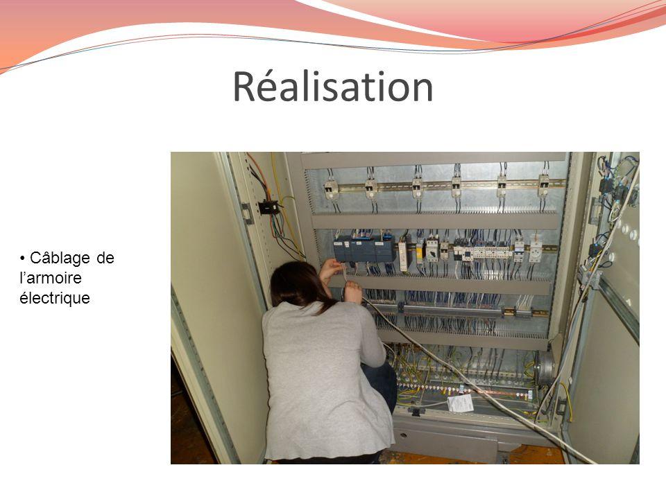 Réalisation Câblage de larmoire électrique