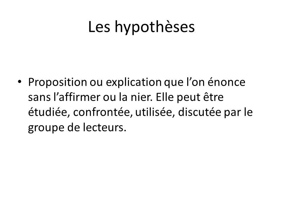 Les hypothèses Proposition ou explication que lon énonce sans laffirmer ou la nier.