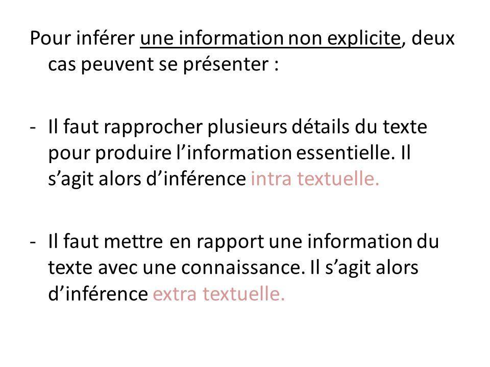 Pour inférer une information non explicite, deux cas peuvent se présenter : -Il faut rapprocher plusieurs détails du texte pour produire linformation essentielle.