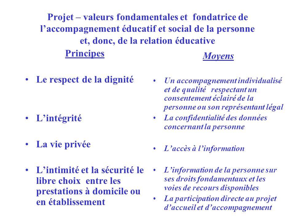 Projet – valeurs fondamentales et fondatrice de laccompagnement éducatif et social de la personne et, donc, de la relation éducative Principes Le resp