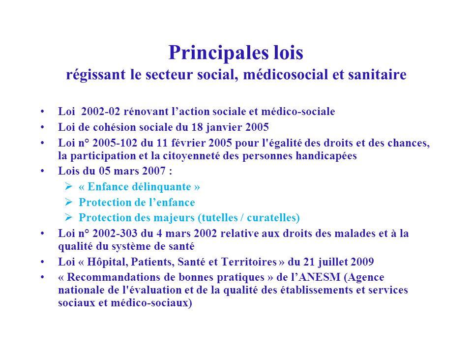 Principales lois régissant le secteur social, médicosocial et sanitaire Loi 2002-02 rénovant laction sociale et médico-sociale Loi de cohésion sociale