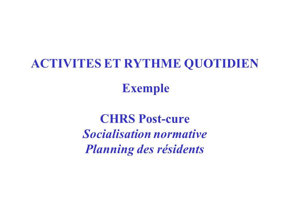ACTIVITES ET RYTHME QUOTIDIEN Exemple CHRS Post-cure Socialisation normative Planning des résidents