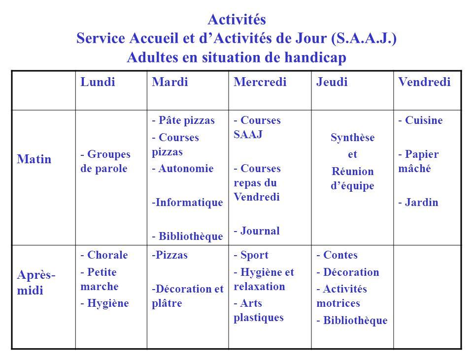 Activités Service Accueil et dActivités de Jour (S.A.A.J.) Adultes en situation de handicap LundiMardiMercrediJeudiVendredi Matin - Groupes de parole