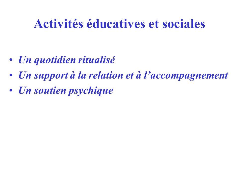 Activités éducatives et sociales Un quotidien ritualisé Un support à la relation et à laccompagnement Un soutien psychique