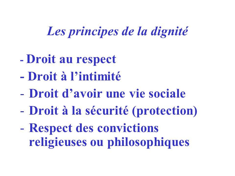 Les principes de la dignité - Droit au respect - Droit à lintimité -Droit davoir une vie sociale -Droit à la sécurité (protection) -Respect des convic