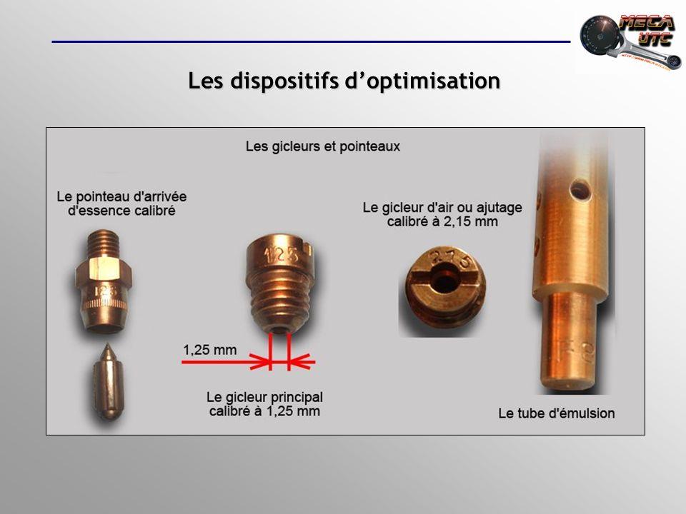 Les dispositifs doptimisation