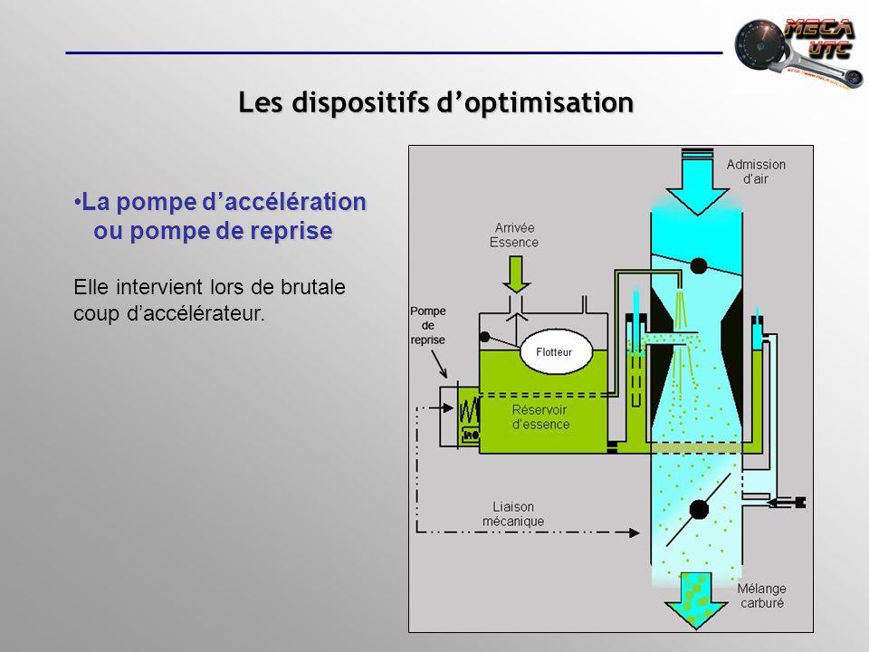 La pompe daccélérationLa pompe daccélération ou pompe de reprise ou pompe de reprise Elle intervient lors de brutale coup daccélérateur. Les dispositi