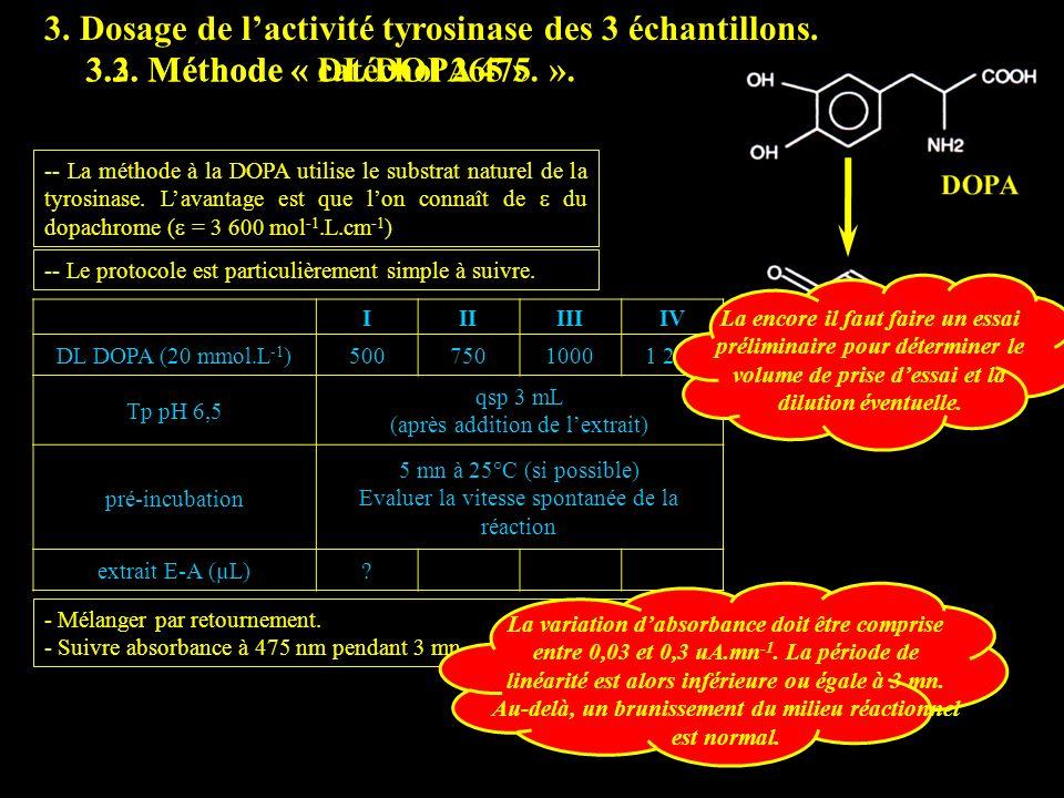 3. Dosage de lactivité tyrosinase des 3 échantillons. -- La méthode à la DOPA utilise le substrat naturel de la tyrosinase. Lavantage est que lon conn