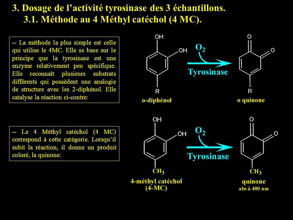 3. Dosage de lactivité tyrosinase des 3 échantillons. -- La méthode la plus simple est celle qui utilise le 4MC. Elle se base sur le principe que la t