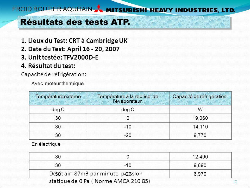 12 1. Lieux du Test: CRT à Cambridge UK 2. Date du Test: April 16 - 20, 2007 3. Unit testée: TFV2000D-E 4. Résultat du test: Capacité de réfrigération