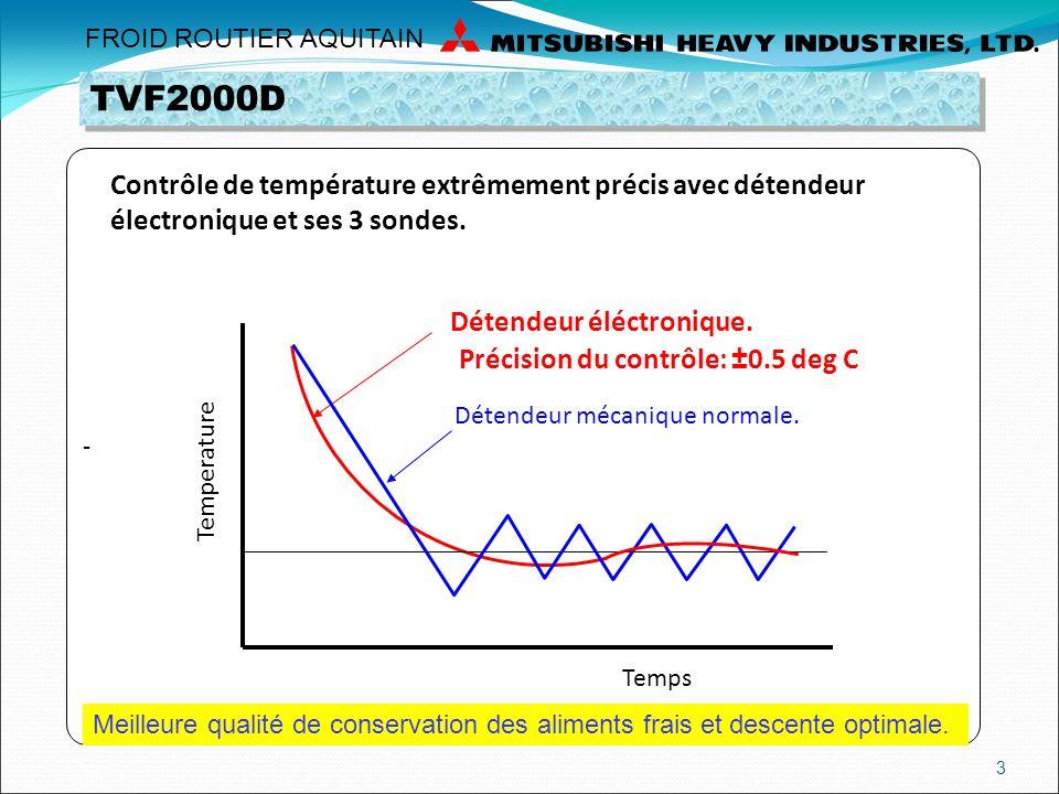 Contrôle de température précis 3 TVF2000D - Contrôle de température extrêmement précis avec détendeur électronique et ses 3 sondes. Temps Temperature