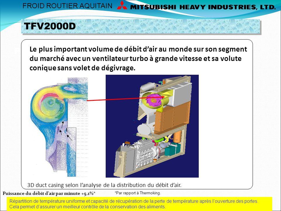 Schéma électrique simple Pièces détachées gérées en France FROID ROUTIER AQUITAIN