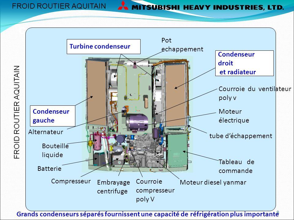 Conception – verso 9 TFV2000D Turbine dévaporateur Evaporateur Détendeur électronique Échangeur de chaleur Ventilateurs turbo à grande vitesse pour un débit dair extrême.