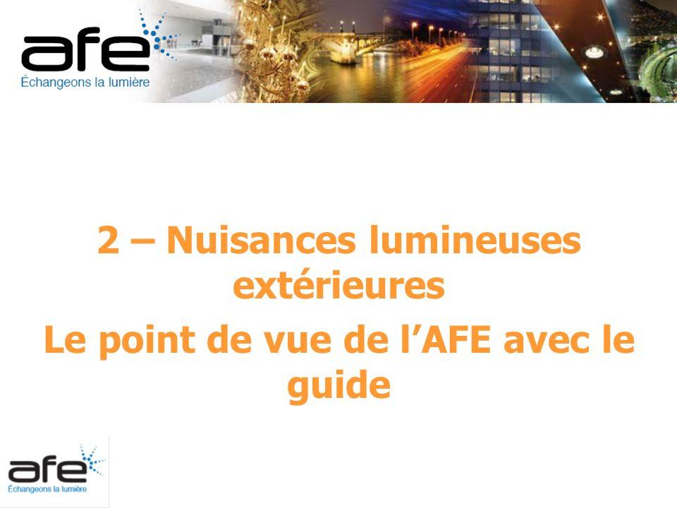 Minimum de halo lumineux, Efficacité énergétique, Efficacité énergétique Flux maximum potentiellement perdu UPF Efficacité énergétique ULOR DLOR UPF = E.S.
