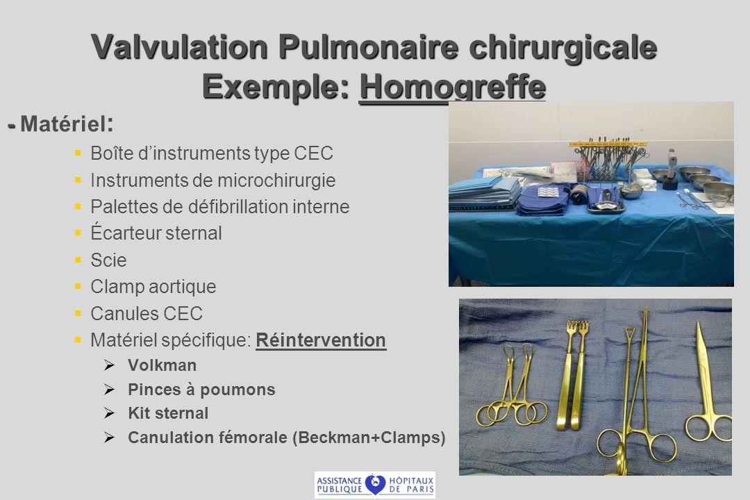 Valvulation Pulmonaire chirurgicale Exemple: Homogreffe - - Matériel : Boîte dinstruments type CEC Instruments de microchirurgie Palettes de défibrill