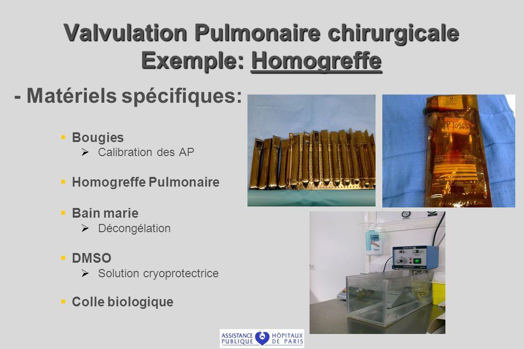 Valvulation Pulmonaire chirurgicale Exemple: Homogreffe - Matériels spécifiques: Bougies Calibration des AP Homogreffe Pulmonaire Bain marie Décongélation DMSO Solution cryoprotectrice Colle biologique