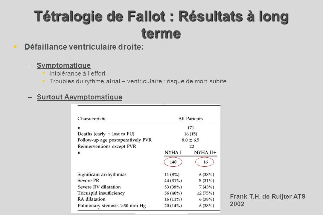 Tétralogie de Fallot : Résultats à long terme lIP menace le pronostic à long terme Limiter la dysfonction ventriculaire droite et la mort subite Diminuer la cicatrice de ventriculotomie – limiter la taille du patch délargissement Conserver la valve pulmonaire (et encore …) Corriger lIP Valvulation Pulmonaire Espérer un remodelage du VD – récupération FEVD A lâge Adulte: GUCH