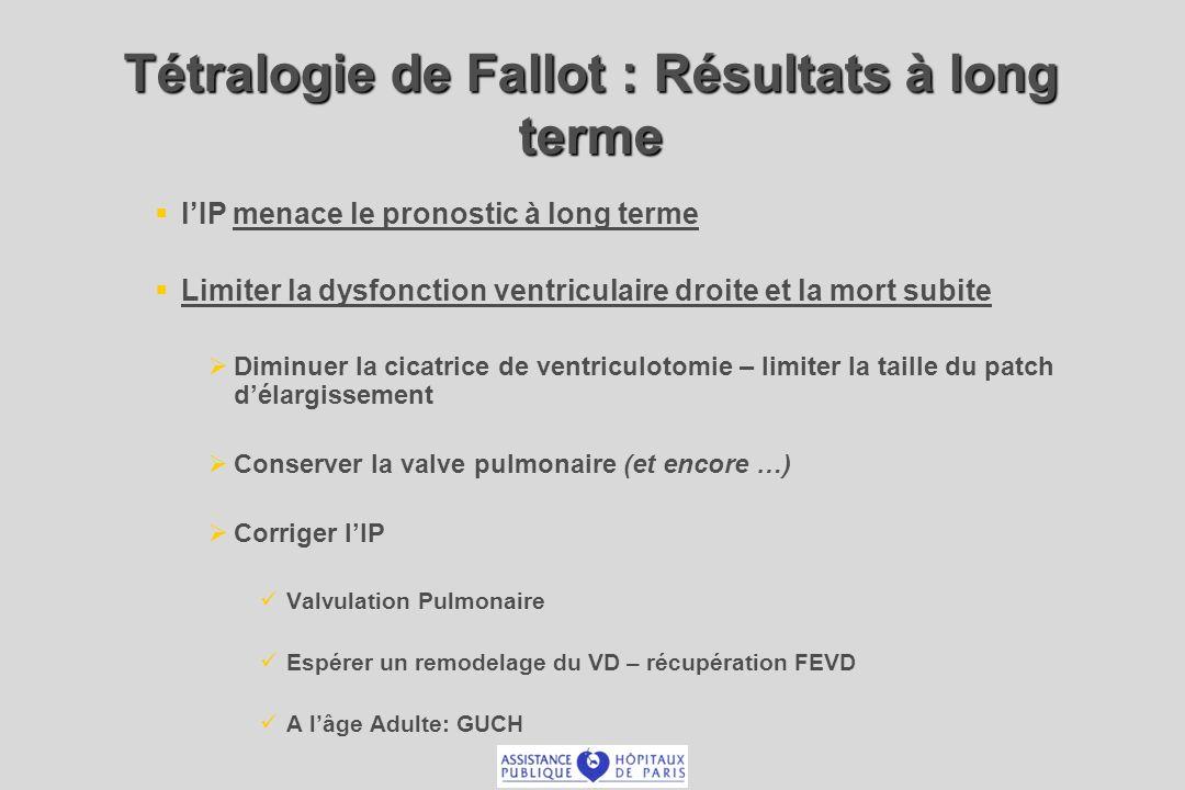 Tétralogie de Fallot : Résultats à long terme lIP menace le pronostic à long terme Limiter la dysfonction ventriculaire droite et la mort subite Dimin