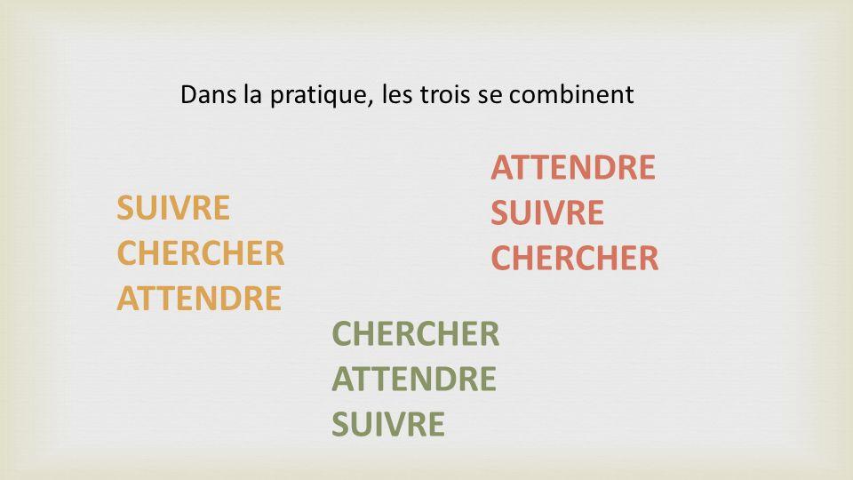 Dans la pratique, les trois se combinent CHERCHER ATTENDRE SUIVRE ATTENDRE SUIVRE CHERCHER SUIVRE CHERCHER ATTENDRE