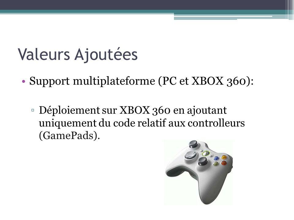 Support multiplateforme (PC et XBOX 360): Déploiement sur XBOX 360 en ajoutant uniquement du code relatif aux controlleurs (GamePads).