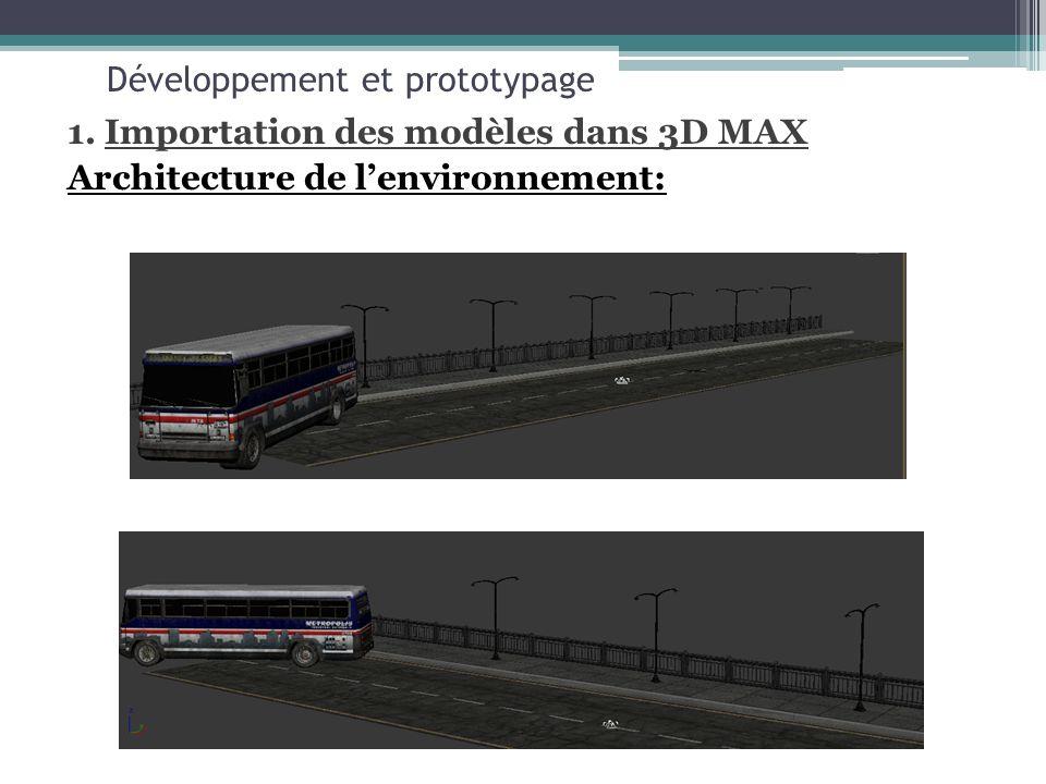 Développement et prototypage 1. Importation des modèles dans 3D MAX Architecture de lenvironnement:
