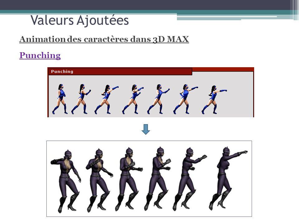 Valeurs Ajoutées Animation des caractères dans 3D MAX Punching