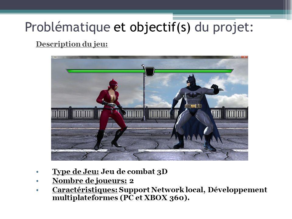 Problématique et objectif(s) du projet: Description du jeu: Type de Jeu: Jeu de combat 3D Nombre de joueurs: 2 Caractéristiques: Support Network local, Développement multiplateformes (PC et XBOX 360).