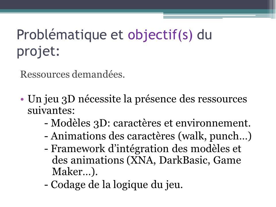 Problématique et objectif(s) du projet: Difficultés et solutions.