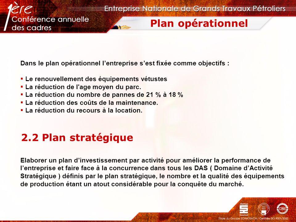 Plan opérationnel Dans le plan opérationnel lentreprise sest fixée comme objectifs : Le renouvellement des équipements vétustes La réduction de l'age