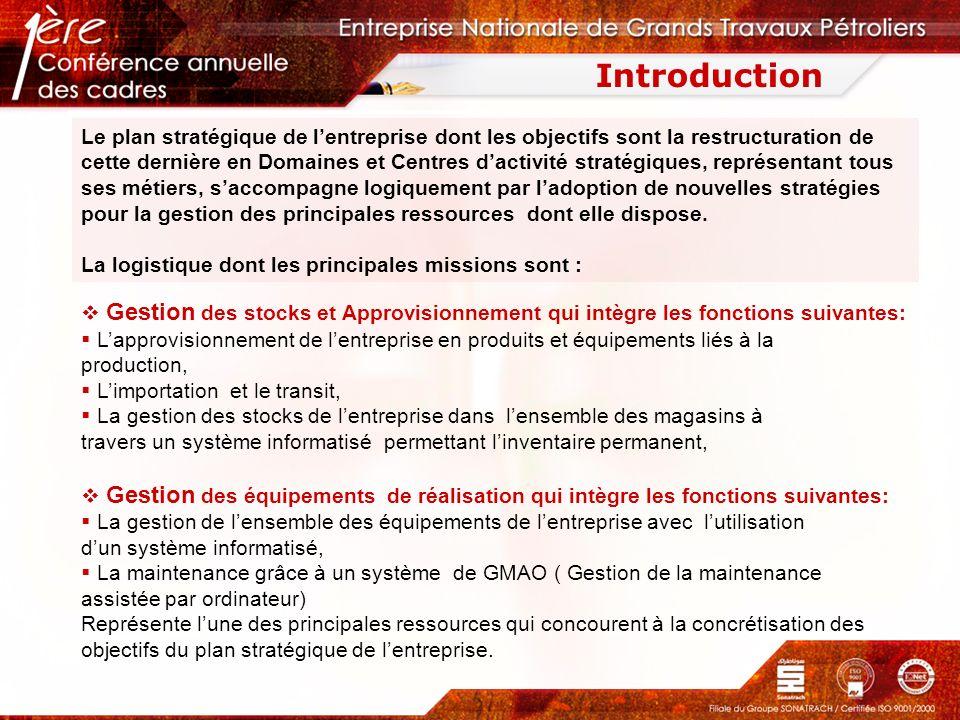 Introduction Gestion des stocks et Approvisionnement qui intègre les fonctions suivantes: Lapprovisionnement de lentreprise en produits et équipements