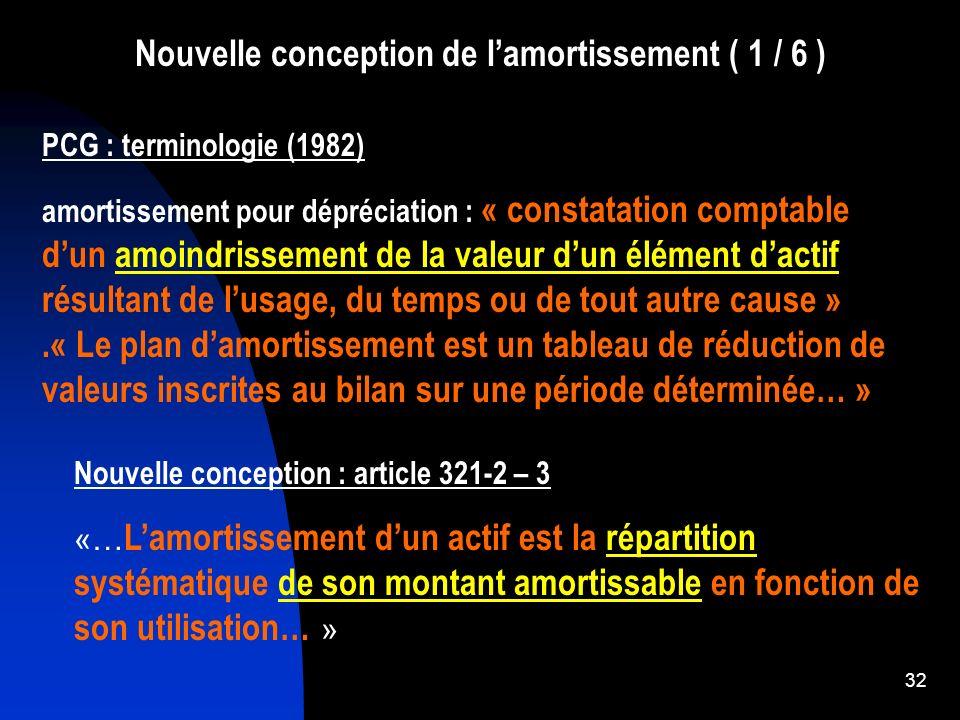 33 Nouvelle conception de lamortissement ( 2 / 6 ) Nouvelles règles : lutilisation du bien doit être déterminable cest à dire que lusage attendu du bien doit est limité dans le temps.