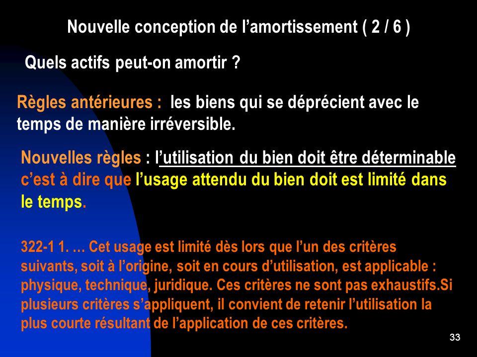 34 Nouvelle conception de lamortissement ( 3 / 6 ) Le montant amortissable .