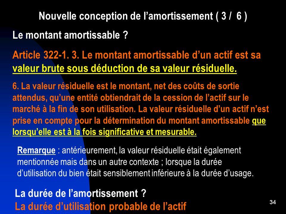 35 Nouvelle conception de lamortissement ( 4 / 6 ) Comment se fait la répartition .