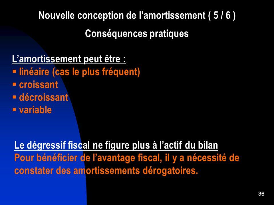 37 Un plan damortissement révisable ( 6 / 6 ) «Art.