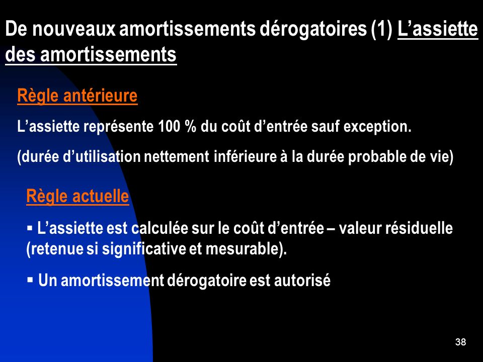 39 Acquisition dune immobilisation début N : 10 000 – amortissement : 5 ans constant – valeur résiduelle nette des coûts de sortie attendus : 2000.